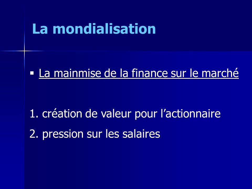 La mainmise de la finance sur le marché 1. création de valeur pour lactionnaire 2.