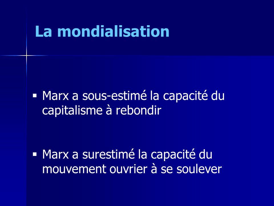 Marx a sous-estimé la capacité du capitalisme à rebondir Marx a surestimé la capacité du mouvement ouvrier à se soulever La mondialisation