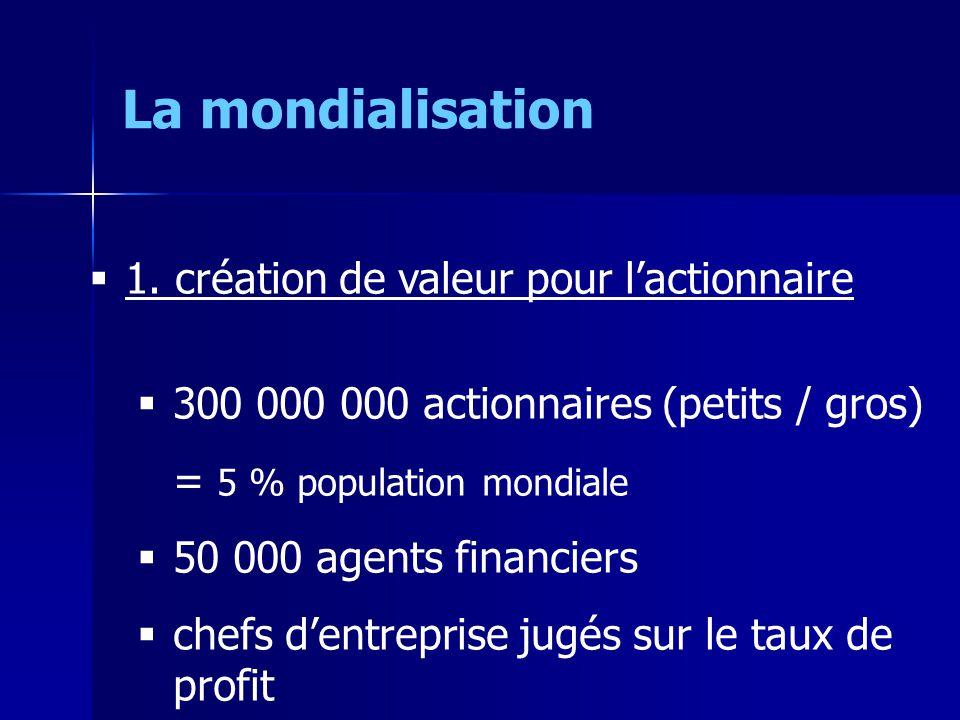 1. création de valeur pour lactionnaire 300 000 000 actionnaires (petits / gros) = 5 % population mondiale 50 000 agents financiers chefs dentreprise