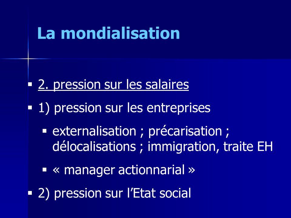 2. pression sur les salaires 1) pression sur les entreprises externalisation ; précarisation ; délocalisations ; immigration, traite EH « manager acti