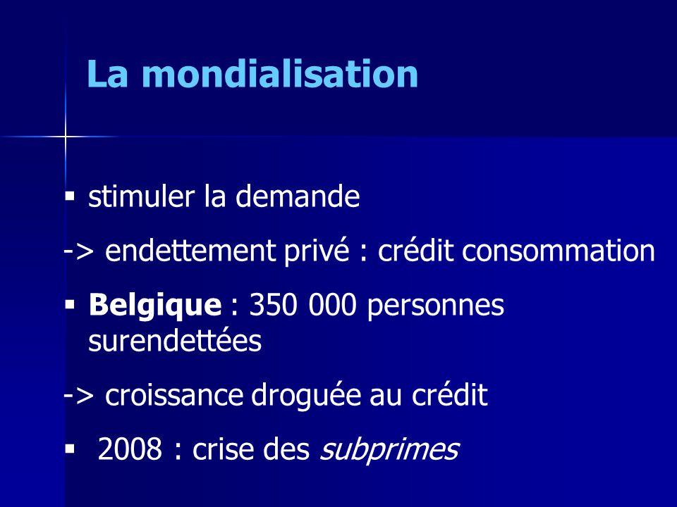 stimuler la demande -> endettement privé : crédit consommation Belgique : 350 000 personnes surendettées -> croissance droguée au crédit 2008 : crise des subprimes La mondialisation