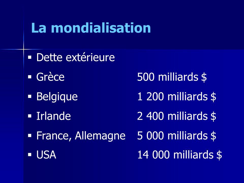 Dette extérieure Grèce500 milliards $ Belgique1 200 milliards $ Irlande2 400 milliards $ France, Allemagne 5 000 milliards $ USA14 000 milliards $ La mondialisation