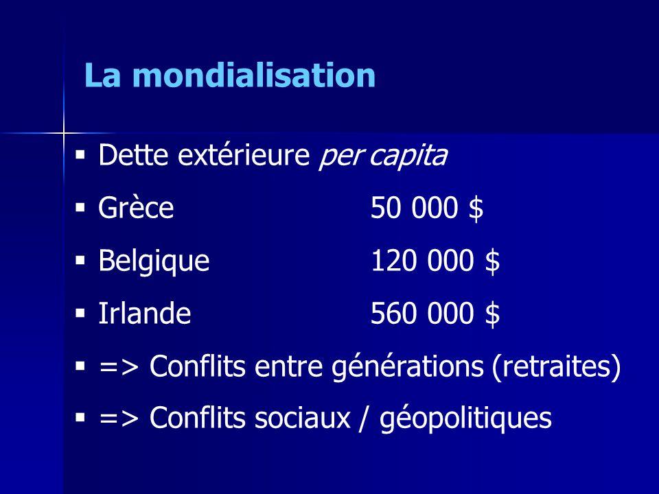 Dette extérieure per capita Grèce50 000 $ Belgique120 000 $ Irlande560 000 $ => Conflits entre générations (retraites) => Conflits sociaux / géopolitiques La mondialisation