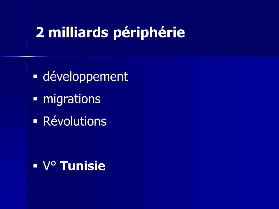 développement migrations Révolutions V° Tunisie 2 milliards périphérie