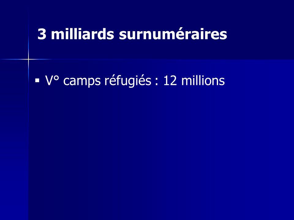 V° camps réfugiés : 12 millions 3 milliards surnuméraires