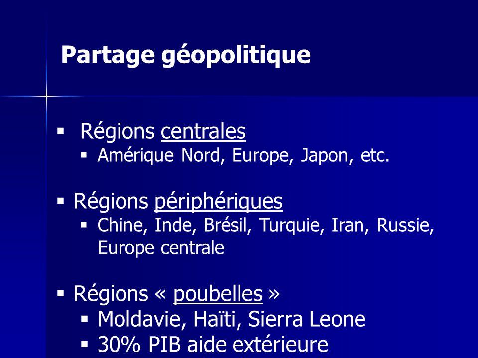 Régions centrales Amérique Nord, Europe, Japon, etc.