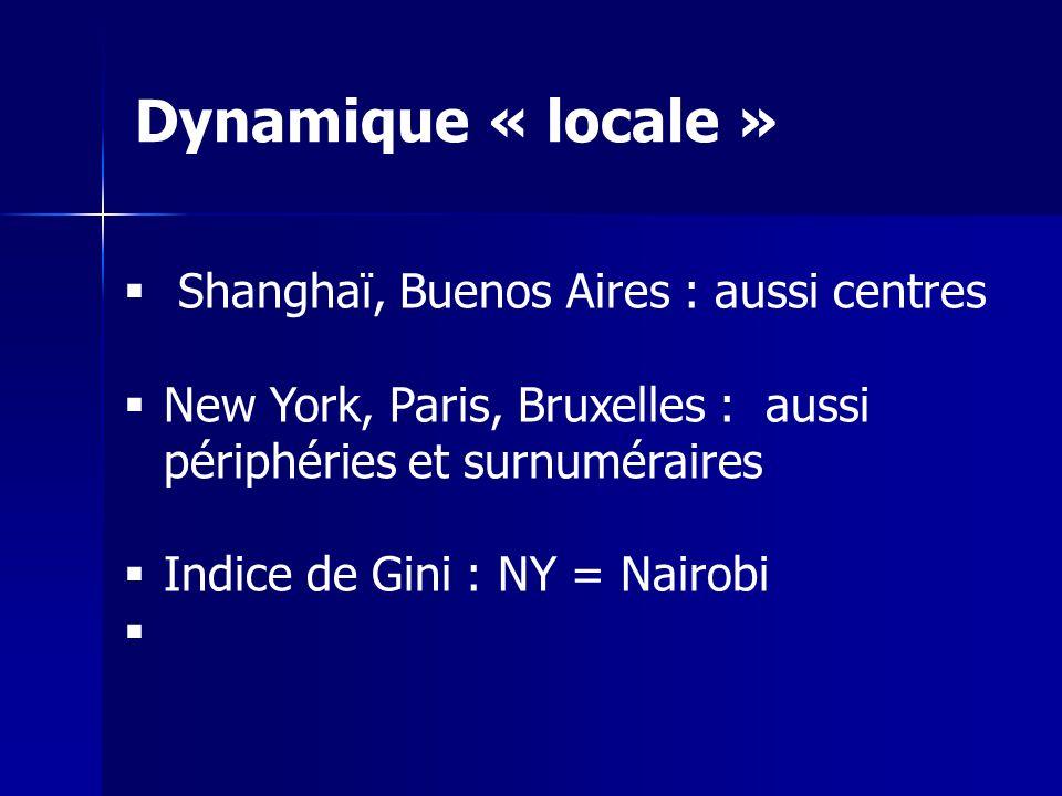 Shanghaï, Buenos Aires : aussi centres New York, Paris, Bruxelles : aussi périphéries et surnuméraires Indice de Gini : NY = Nairobi Dynamique « locale »