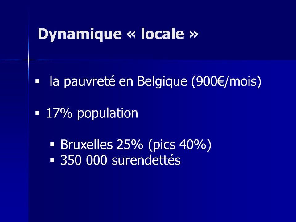 la pauvreté en Belgique (900/mois) 17% population Bruxelles 25% (pics 40%) 350 000 surendettés Dynamique « locale »