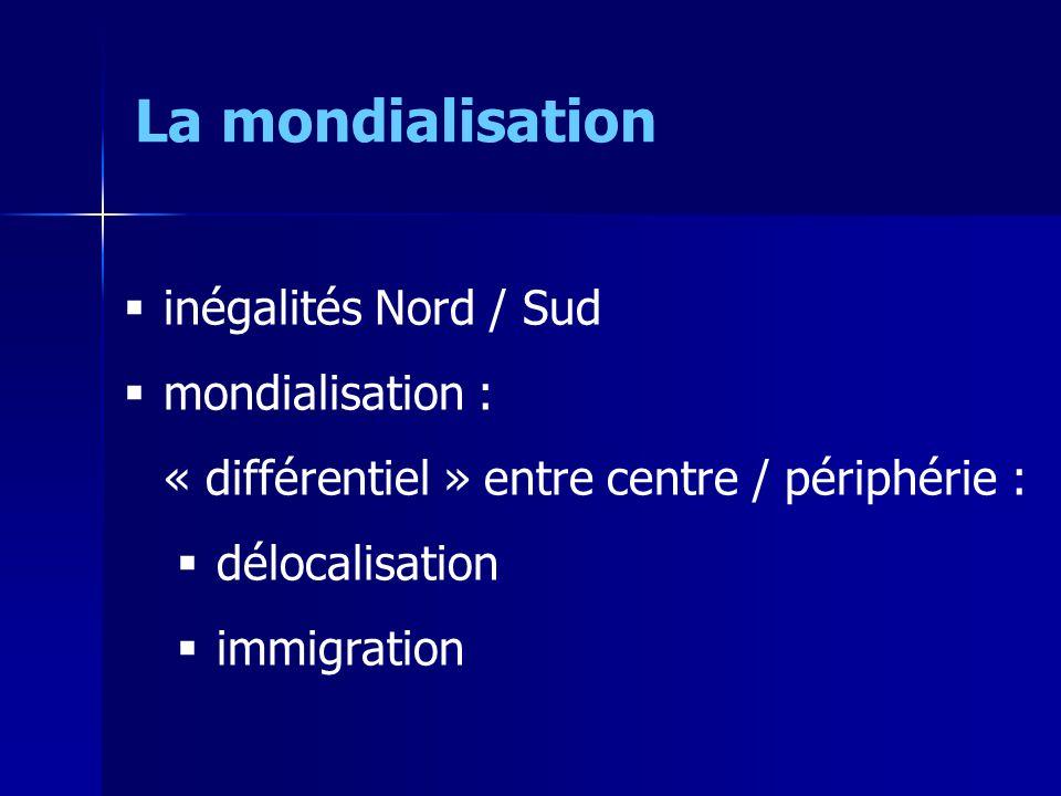 inégalités Nord / Sud mondialisation : « différentiel » entre centre / périphérie : délocalisation immigration La mondialisation