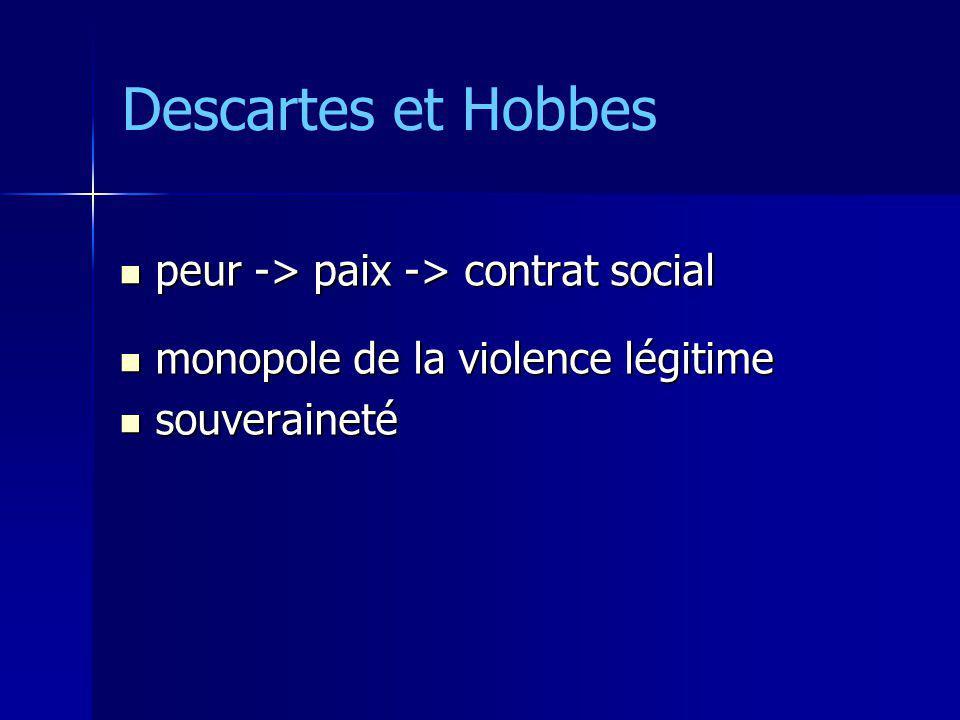 peur -> paix -> contrat social peur -> paix -> contrat social monopole de la violence légitime monopole de la violence légitime souveraineté souverain