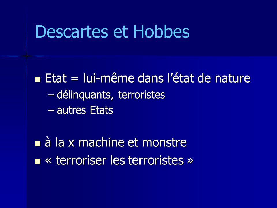 Etat = lui-même dans létat de nature Etat = lui-même dans létat de nature –délinquants, terroristes –autres Etats à la x machine et monstre à la x mac