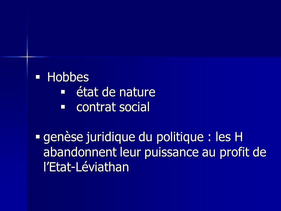 Hobbes Hobbes état de nature état de nature contrat social contrat social genèse juridique du politique : les H abandonnent leur puissance au profit d