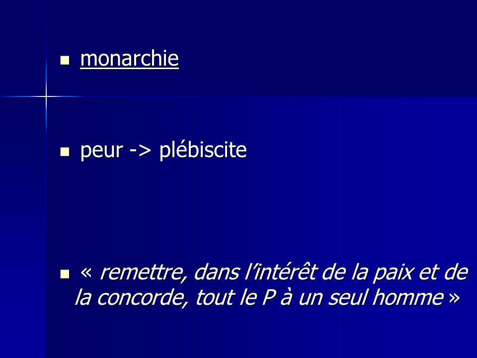 monarchie monarchie peur -> plébiscite peur -> plébiscite « remettre, dans lintérêt de la paix et de la concorde, tout le P à un seul homme » « remett
