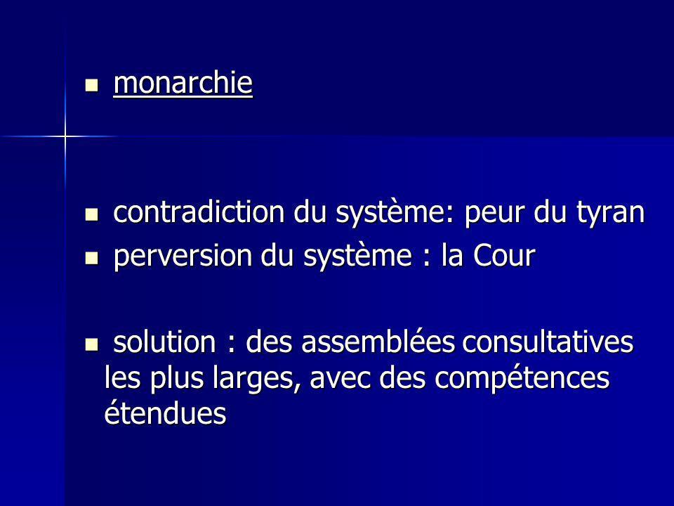 monarchie monarchie contradiction du système: peur du tyran contradiction du système: peur du tyran perversion du système : la Cour perversion du syst