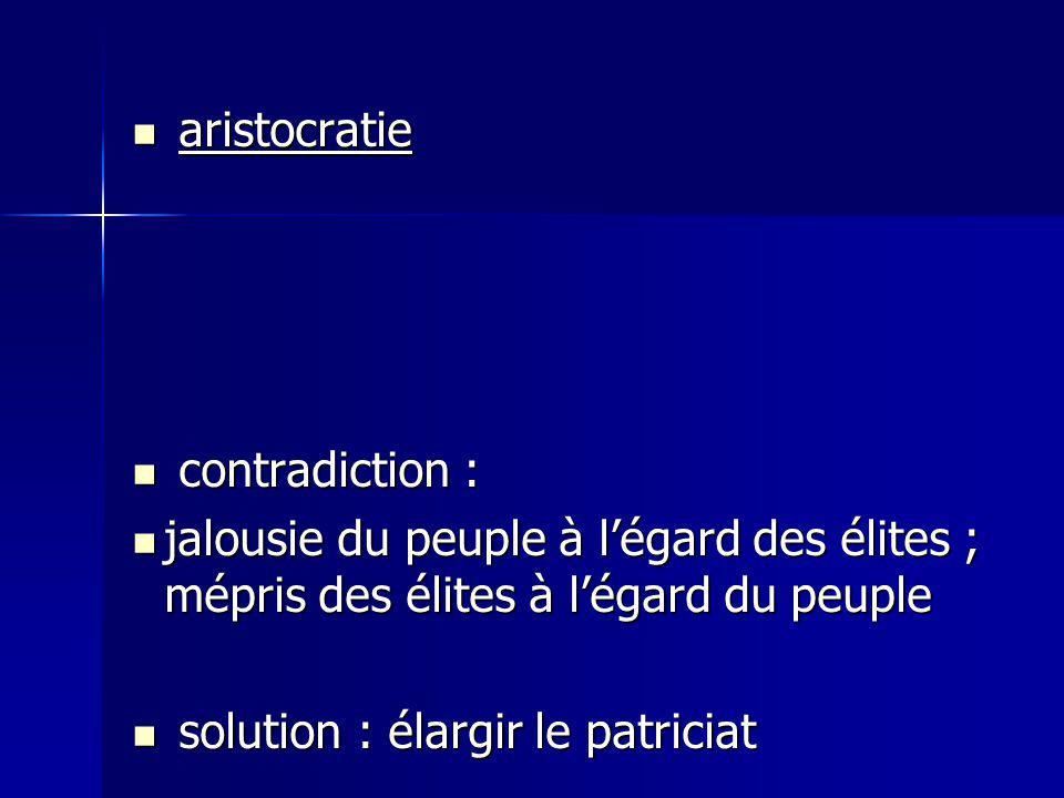 aristocratie aristocratie contradiction : contradiction : jalousie du peuple à légard des élites ; mépris des élites à légard du peuple jalousie du pe