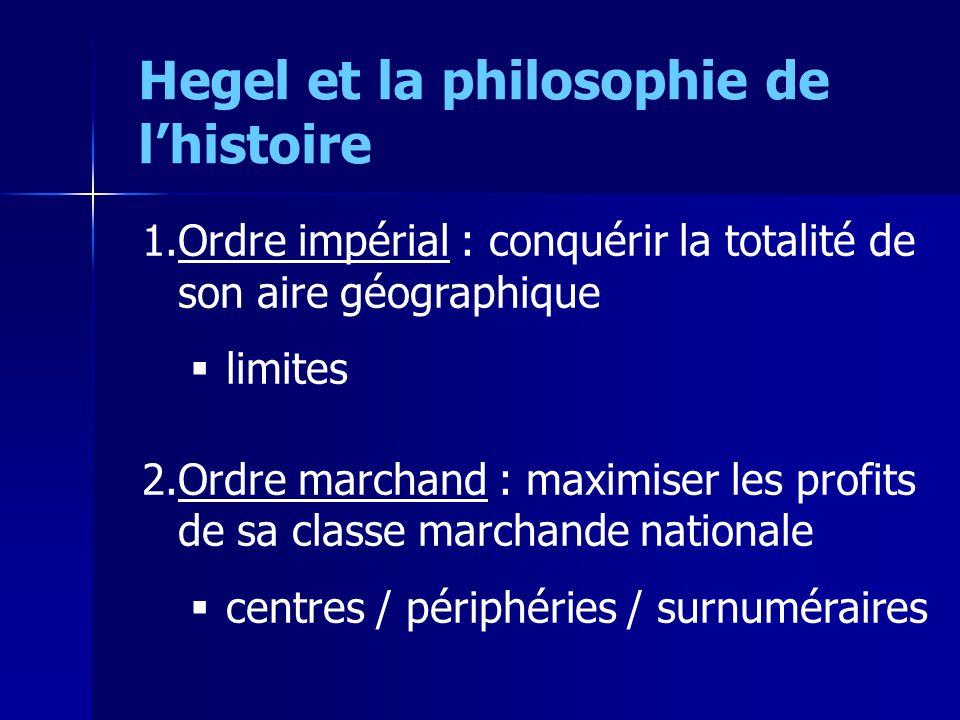 Hegel et la philosophie de lhistoire 1.Ordre impérial : conquérir la totalité de son aire géographique limites 2.Ordre marchand : maximiser les profit