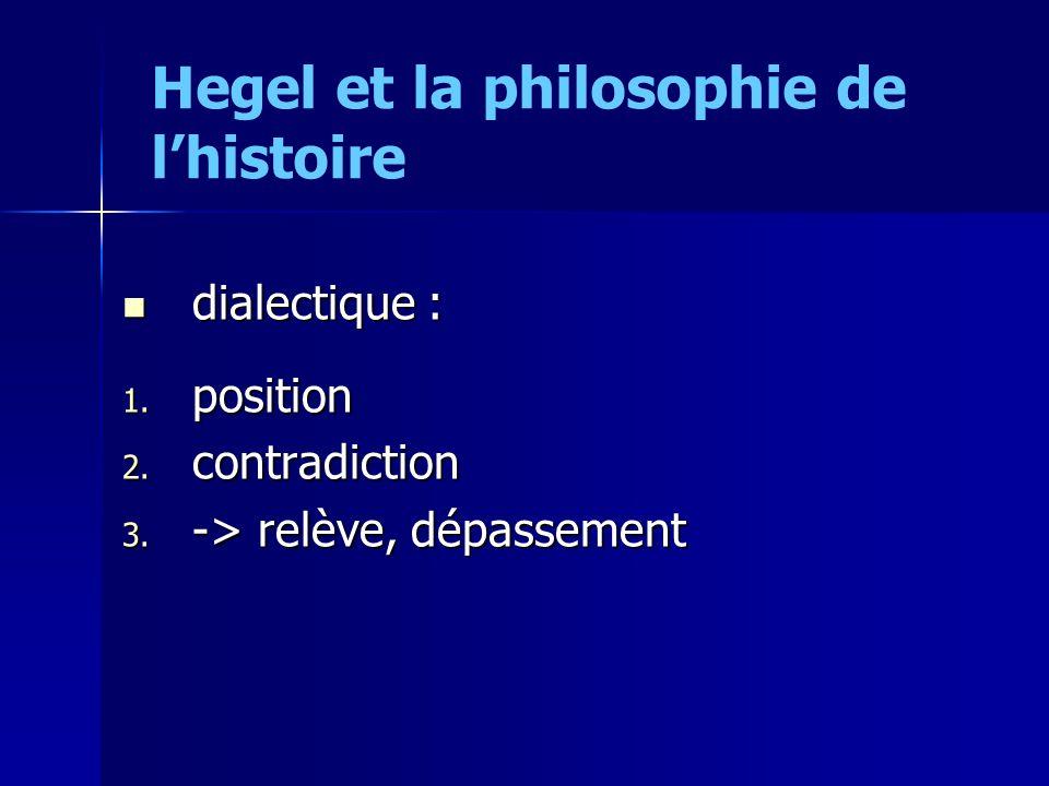 dialectique : dialectique : 1. position 2. contradiction 3. -> relève, dépassement Hegel et la philosophie de lhistoire
