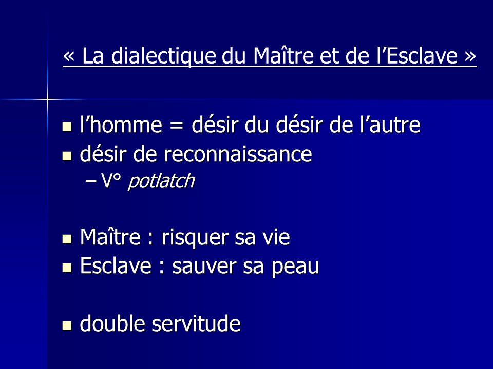 « La dialectique du Maître et de lEsclave » lhomme = désir du désir de lautre lhomme = désir du désir de lautre désir de reconnaissance désir de recon