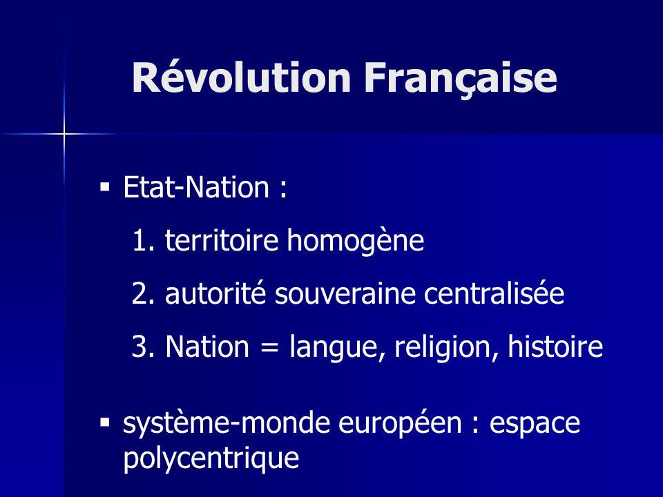 Etat-Nation : 1. territoire homogène 2. autorité souveraine centralisée 3. Nation = langue, religion, histoire système-monde européen : espace polycen