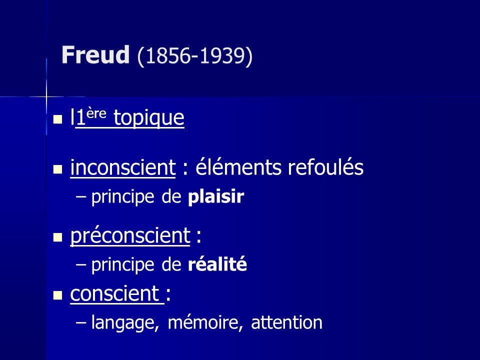 l1 ère topique inconscient : éléments refoulés –principe de plaisir préconscient : –principe de réalité conscient : –langage, mémoire, attention Freud