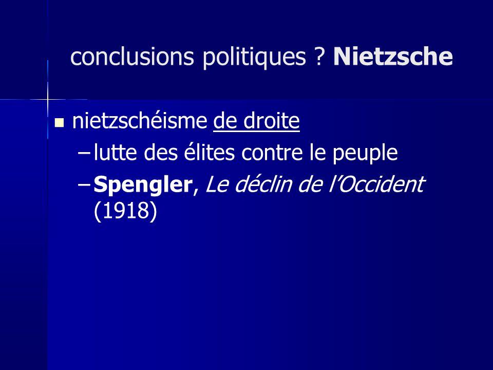nietzschéisme de droite –lutte des élites contre le peuple –Spengler, Le déclin de lOccident (1918) conclusions politiques ? Nietzsche