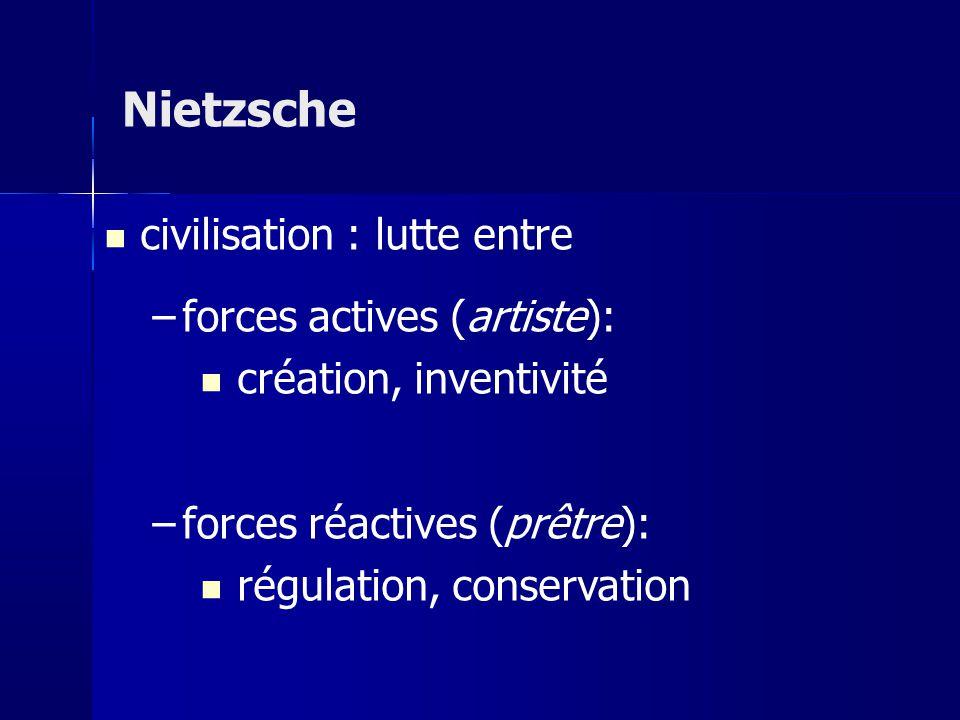 civilisation : lutte entre –forces actives (artiste): création, inventivité –forces réactives (prêtre): régulation, conservation Nietzsche