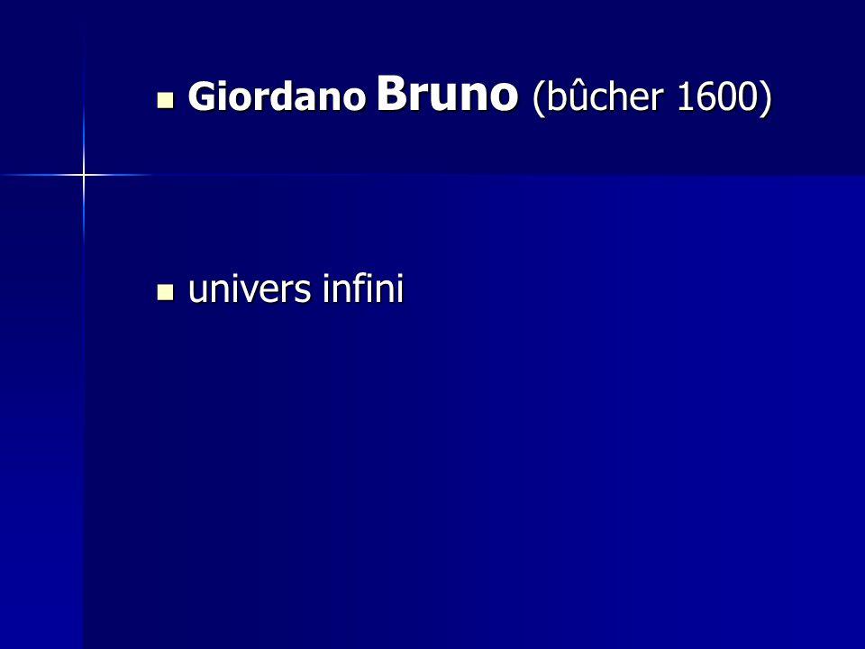 Giordano Bruno (bûcher 1600) Giordano Bruno (bûcher 1600) univers infini univers infini