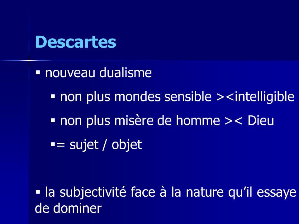 Descartes nouveau dualisme non plus mondes sensible ><intelligible non plus misère de homme >< Dieu = sujet / objet la subjectivité face à la nature quil essaye de dominer