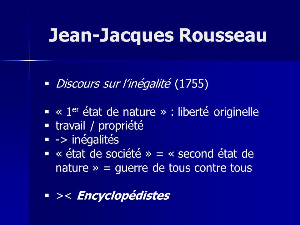 Discours sur linégalité (1755) « 1 er état de nature » : liberté originelle travail / propriété -> inégalités « état de société » = « second état de nature » = guerre de tous contre tous >< Encyclopédistes Jean-Jacques Rousseau