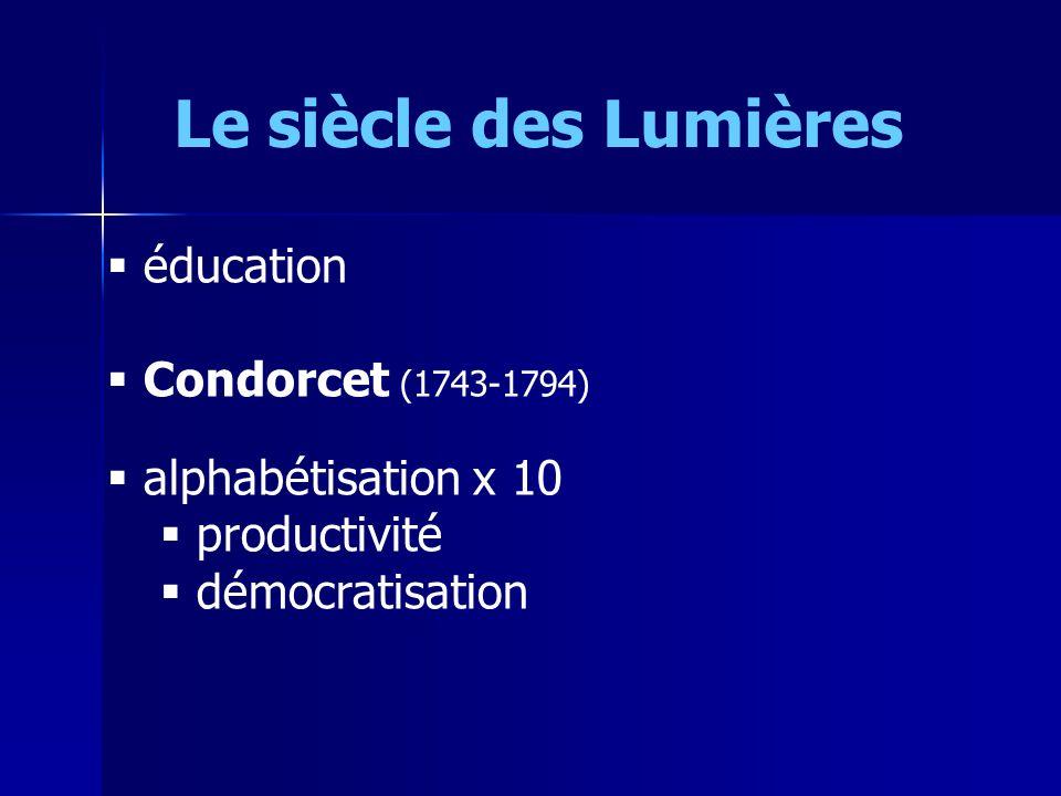 éducation Condorcet (1743-1794) alphabétisation x 10 productivité démocratisation Le siècle des Lumières