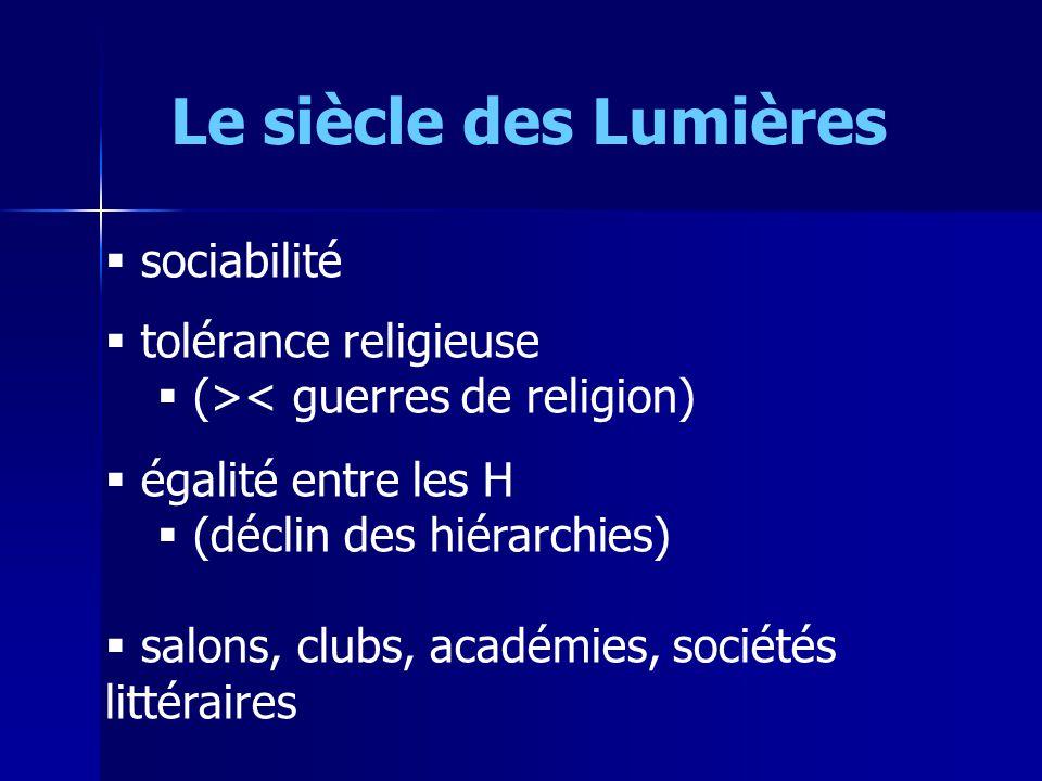 sociabilité tolérance religieuse (>< guerres de religion) égalité entre les H (déclin des hiérarchies) salons, clubs, académies, sociétés littéraires Le siècle des Lumières