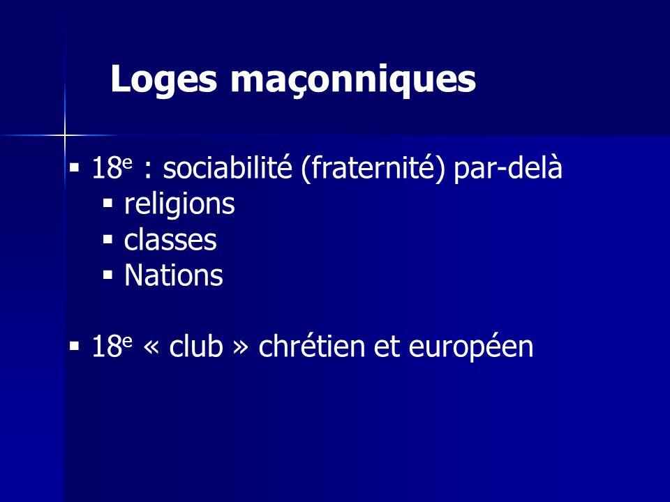 18 e : sociabilité (fraternité) par-delà religions classes Nations 18 e « club » chrétien et européen Loges maçonniques