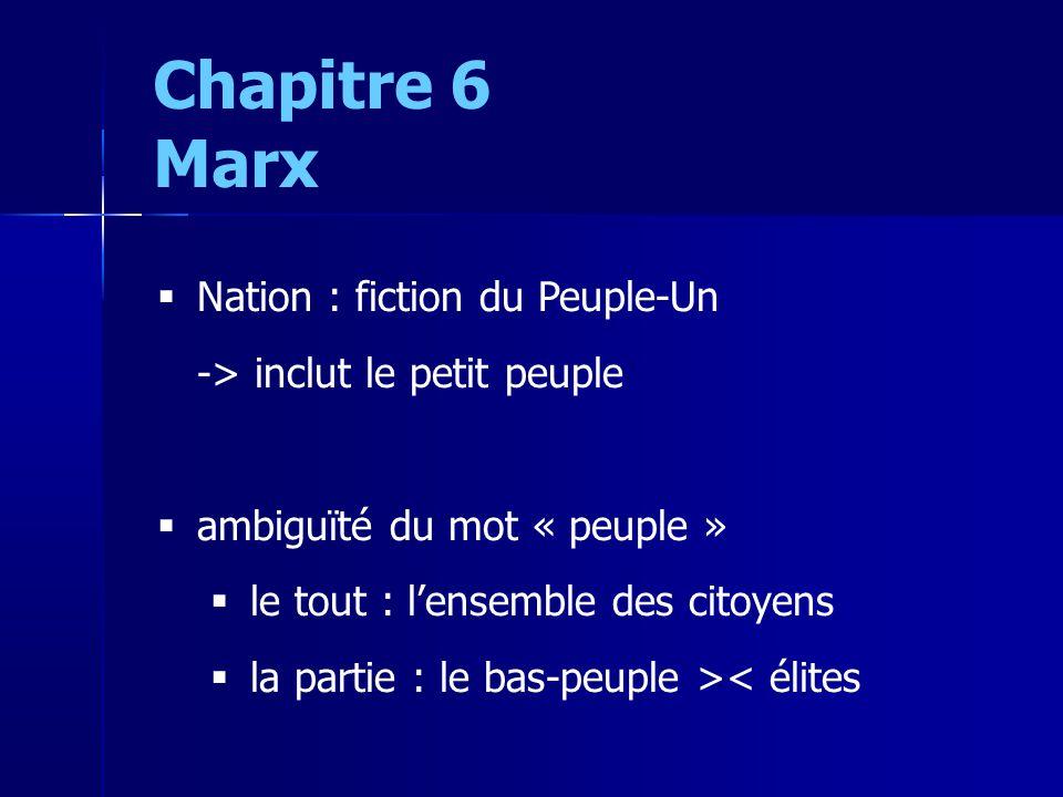 Chapitre 6 Marx Nation : fiction du Peuple-Un -> inclut le petit peuple ambiguïté du mot « peuple » le tout : lensemble des citoyens la partie : le bas-peuple >< élites