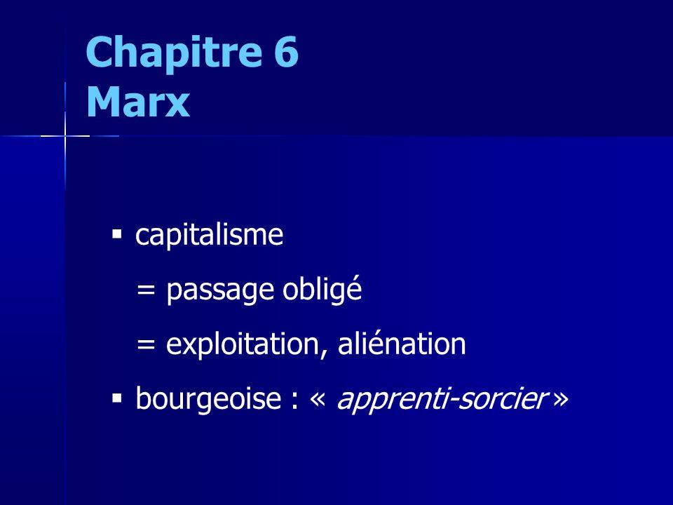 capitalisme = passage obligé = exploitation, aliénation bourgeoise : « apprenti-sorcier » Chapitre 6 Marx
