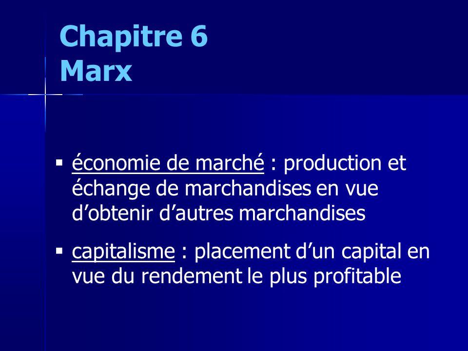 économie de marché : production et échange de marchandises en vue dobtenir dautres marchandises capitalisme : placement dun capital en vue du rendement le plus profitable Chapitre 6 Marx