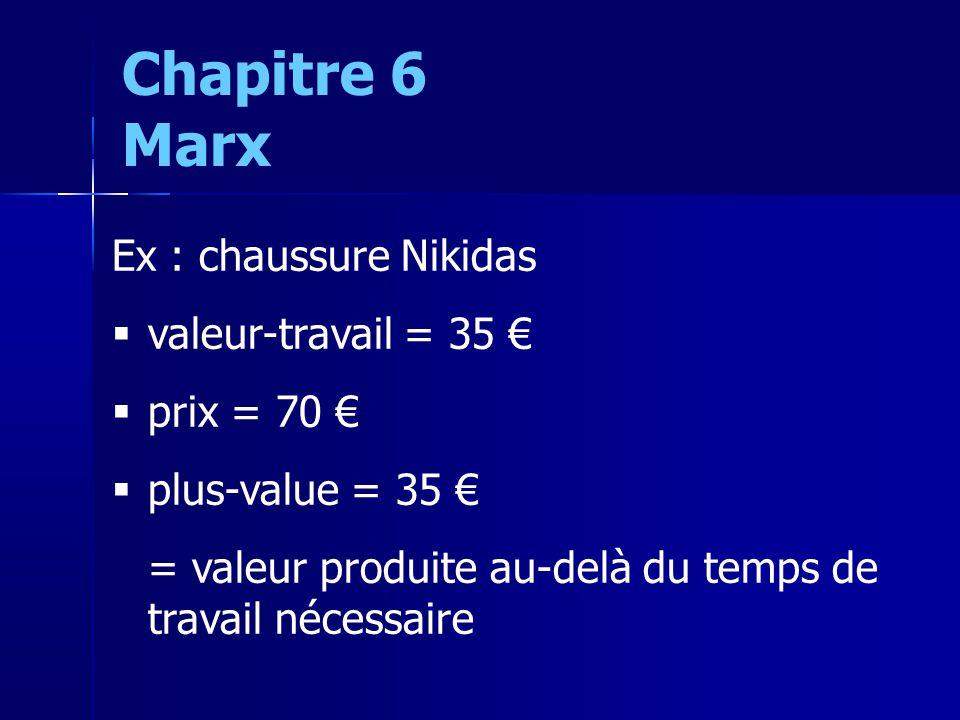 Ex : chaussure Nikidas valeur-travail = 35 prix = 70 plus-value = 35 = valeur produite au-delà du temps de travail nécessaire Chapitre 6 Marx