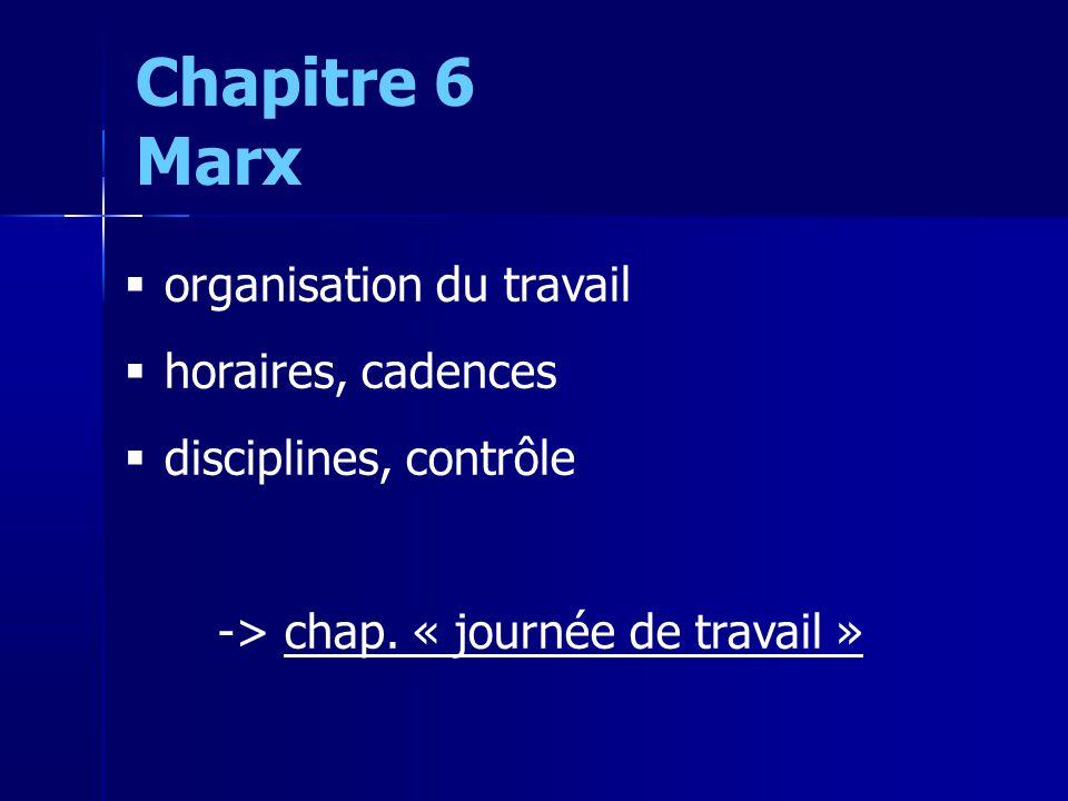 organisation du travail horaires, cadences disciplines, contrôle -> chap.