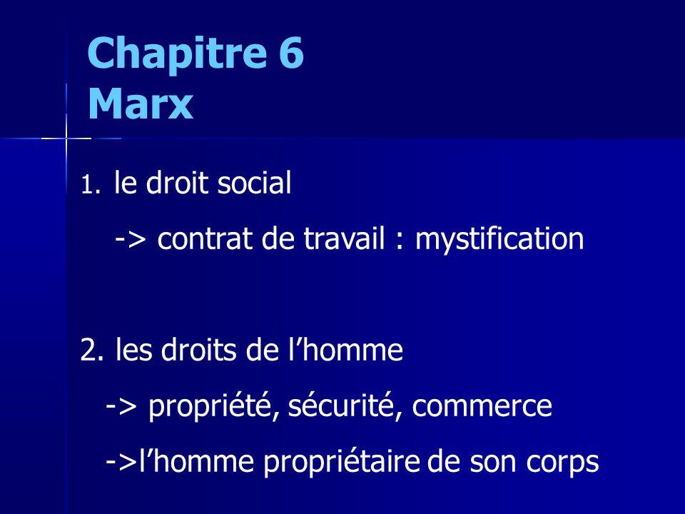 1. le droit social -> contrat de travail : mystification 2.