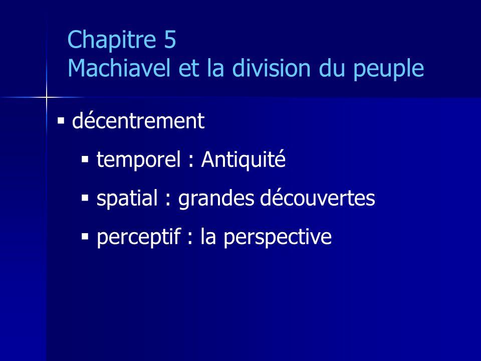 décentrement temporel : Antiquité spatial : grandes découvertes perceptif : la perspective Chapitre 5 Machiavel et la division du peuple