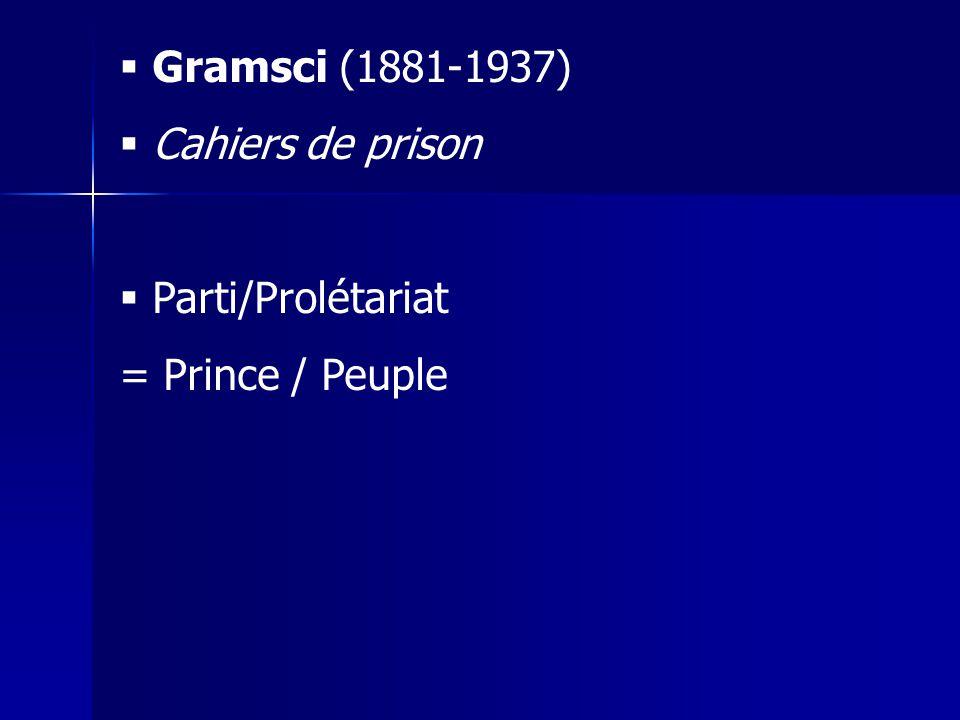 Gramsci (1881-1937) Cahiers de prison Parti/Prolétariat = Prince / Peuple