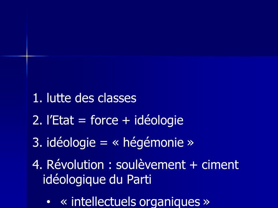 1. lutte des classes 2. lEtat = force + idéologie 3. idéologie = « hégémonie » 4. Révolution : soulèvement + ciment idéologique du Parti « intellectue