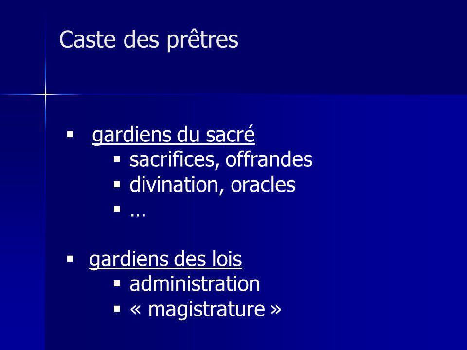 gardiens du sacré sacrifices, offrandes divination, oracles … gardiens des lois administration « magistrature » Caste des prêtres