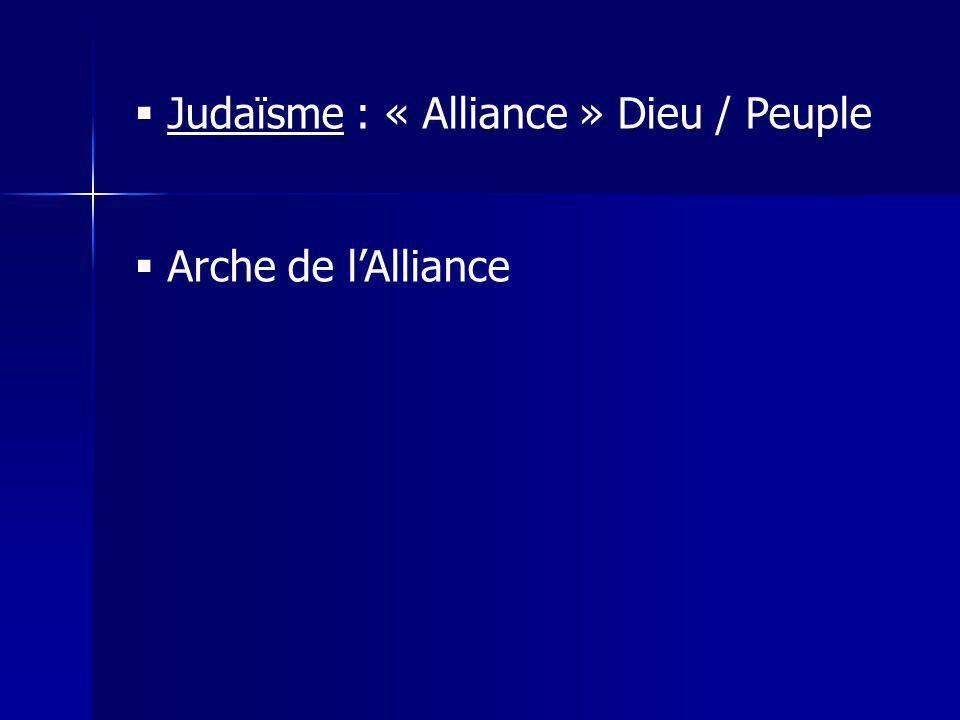 Judaïsme : « Alliance » Dieu / Peuple Arche de lAlliance