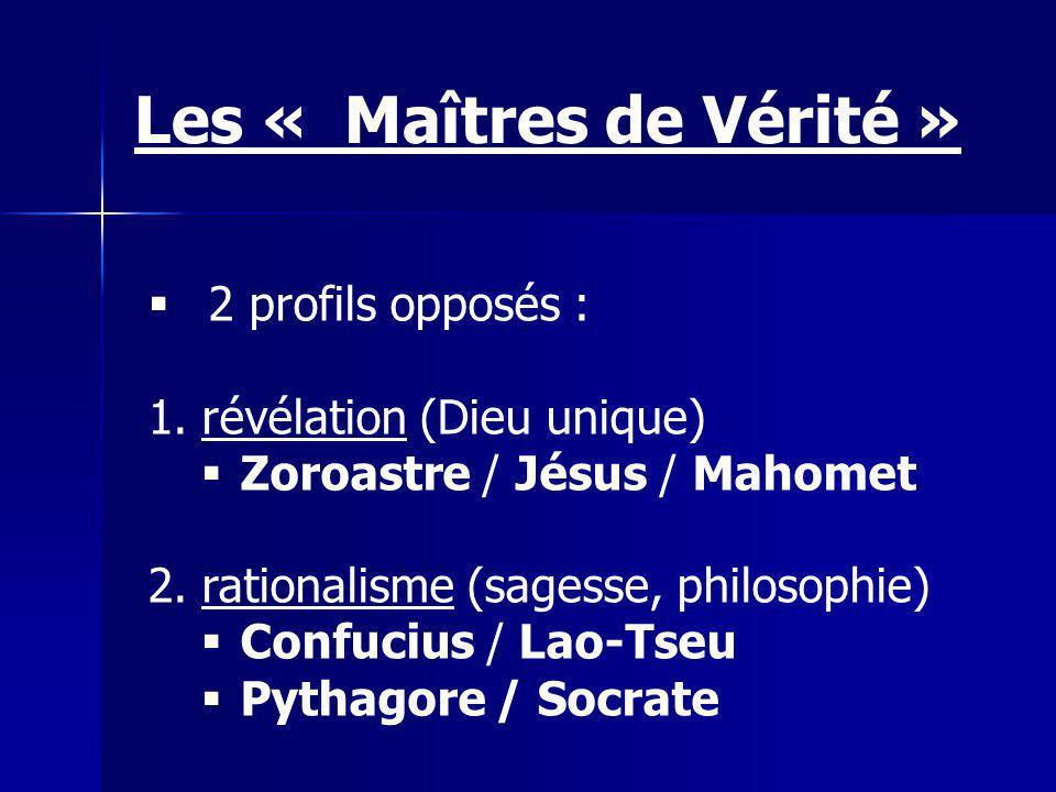 2 profils opposés : 1.révélation (Dieu unique) Zoroastre / Jésus / Mahomet 2.