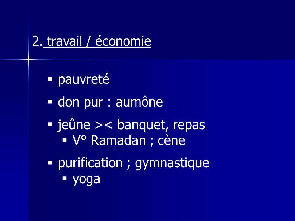 2. travail / économie pauvreté don pur : aumône jeûne >< banquet, repas V° Ramadan ; cène purification ; gymnastique yoga