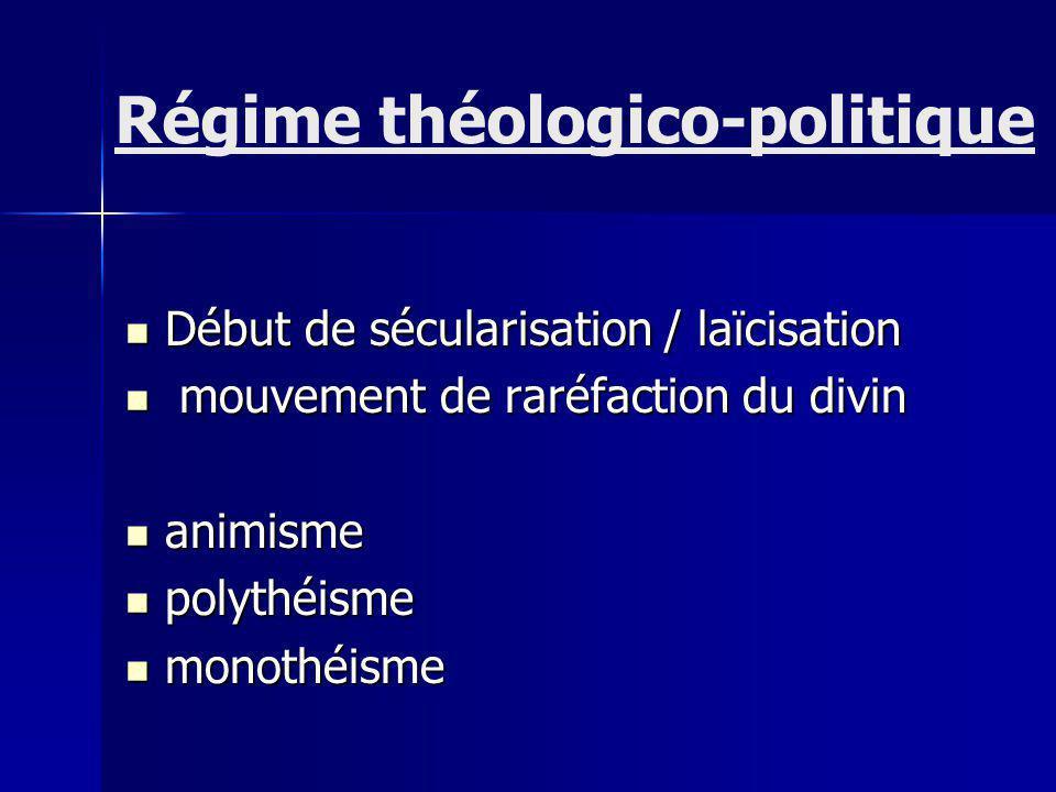 Début de sécularisation / laïcisation Début de sécularisation / laïcisation mouvement de raréfaction du divin mouvement de raréfaction du divin animisme animisme polythéisme polythéisme monothéisme monothéisme Régime théologico-politique