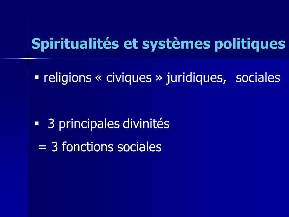 Spiritualités et systèmes politiques religions « civiques » juridiques, sociales 3 principales divinités = 3 fonctions sociales