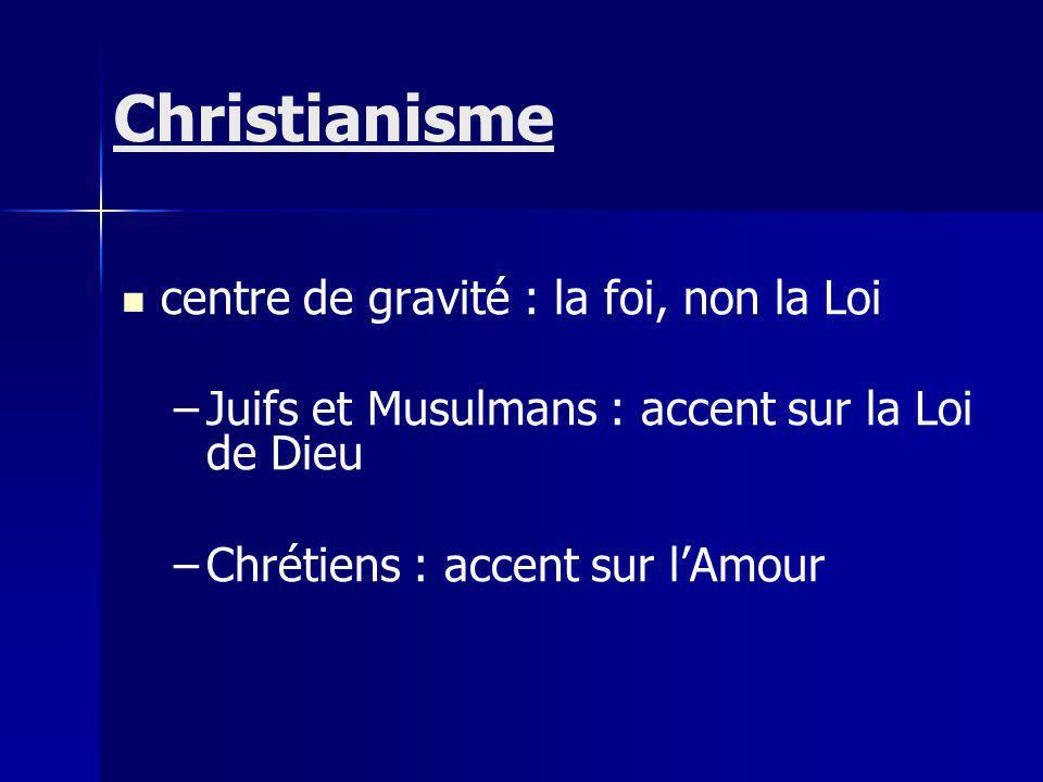 centre de gravité : la foi, non la Loi – –Juifs et Musulmans : accent sur la Loi de Dieu – –Chrétiens : accent sur lAmour Christianisme