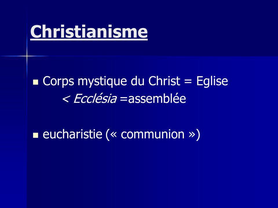 Corps mystique du Christ = Eglise < Ecclésia =assemblée eucharistie (« communion ») Christianisme