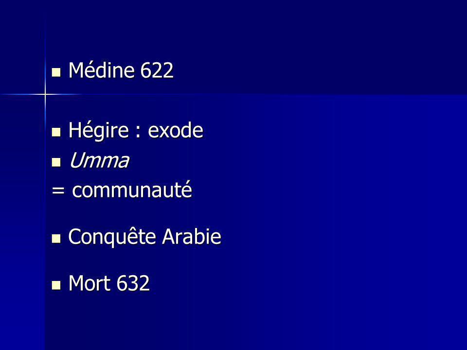 Médine 622 Médine 622 Hégire : exode Hégire : exode Umma Umma = communauté Conquête Arabie Conquête Arabie Mort 632 Mort 632
